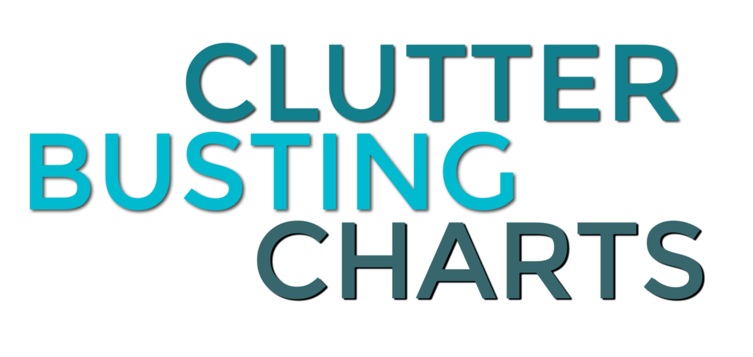 CLUTTER BUSTING CHARTS (3)